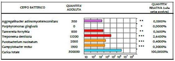 referto-esempio-01-grafico-01