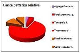 referto-esempio-01-grafico-03